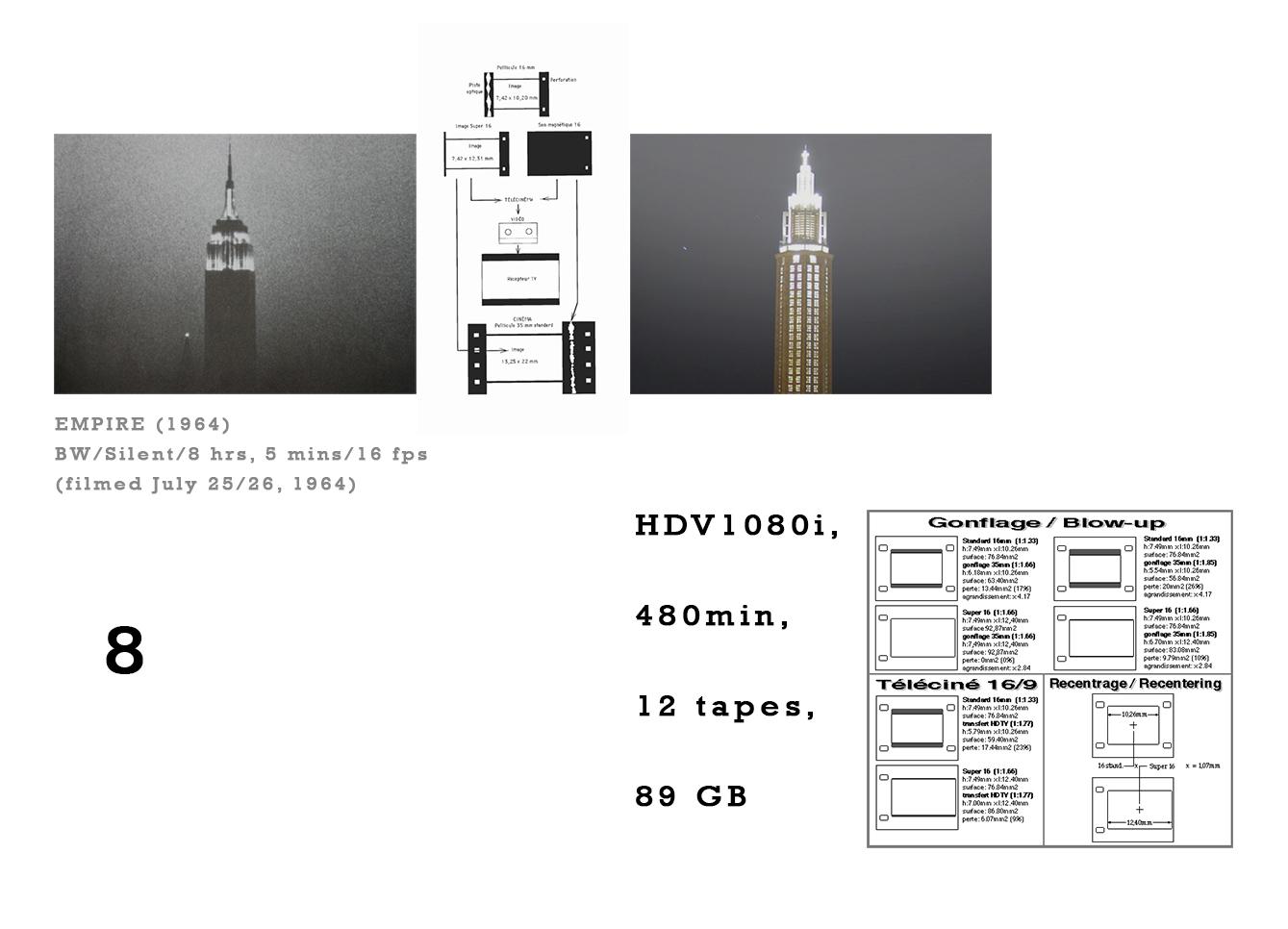 Étude des formats pour Empire, On ne choisit pas ses rêves (d'après Andy Warhol), Installation vidéo sur la « starification » du centre reconstruit de la ville du Havre, «Present(s)», parcours d'expositions 2006.